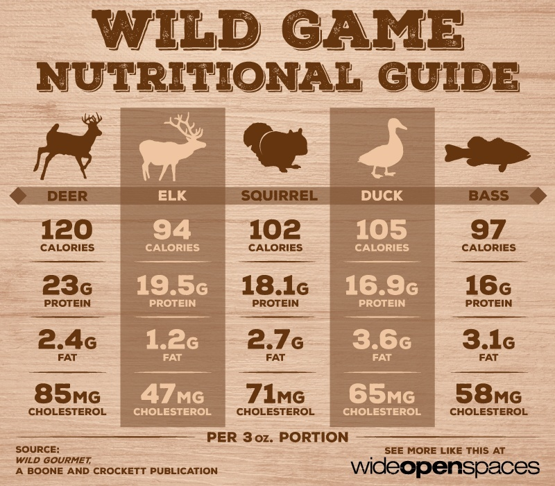 Nutritional-Infographic-1-1