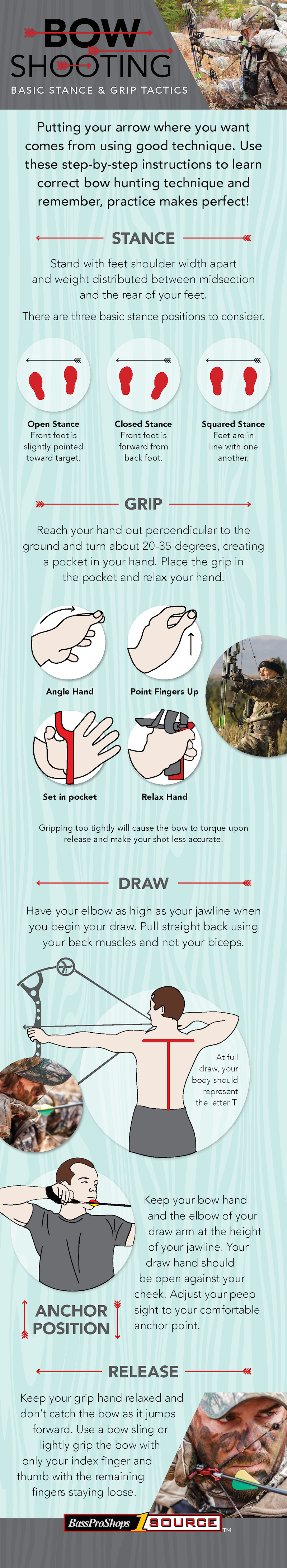 Bow_Hunting_Infographic_v2